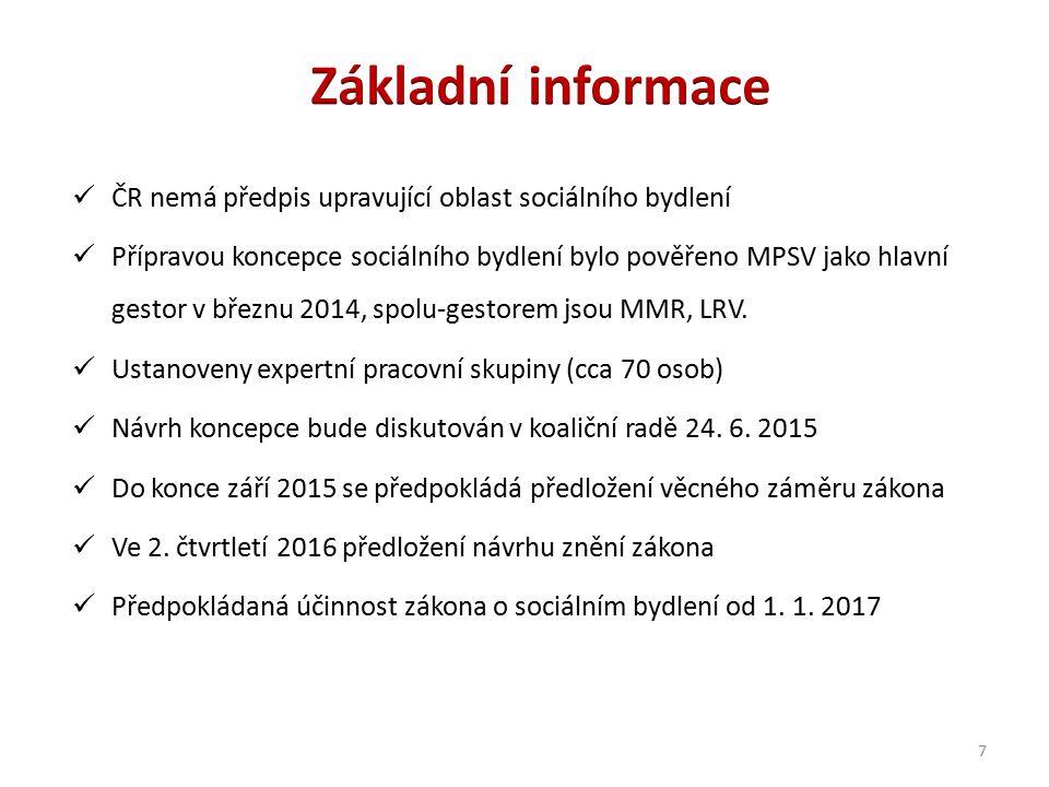 ČR nemá předpis upravující oblast sociálního bydlení Přípravou koncepce sociálního bydlení bylo pověřeno MPSV jako hlavní gestor v březnu 2014, spolu-