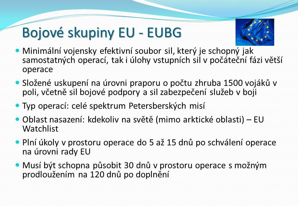 Bojové skupiny EU - EUBG Minimální vojensky efektivní soubor sil, který je schopný jak samostatných operací, tak i úlohy vstupních sil v počáteční fáz