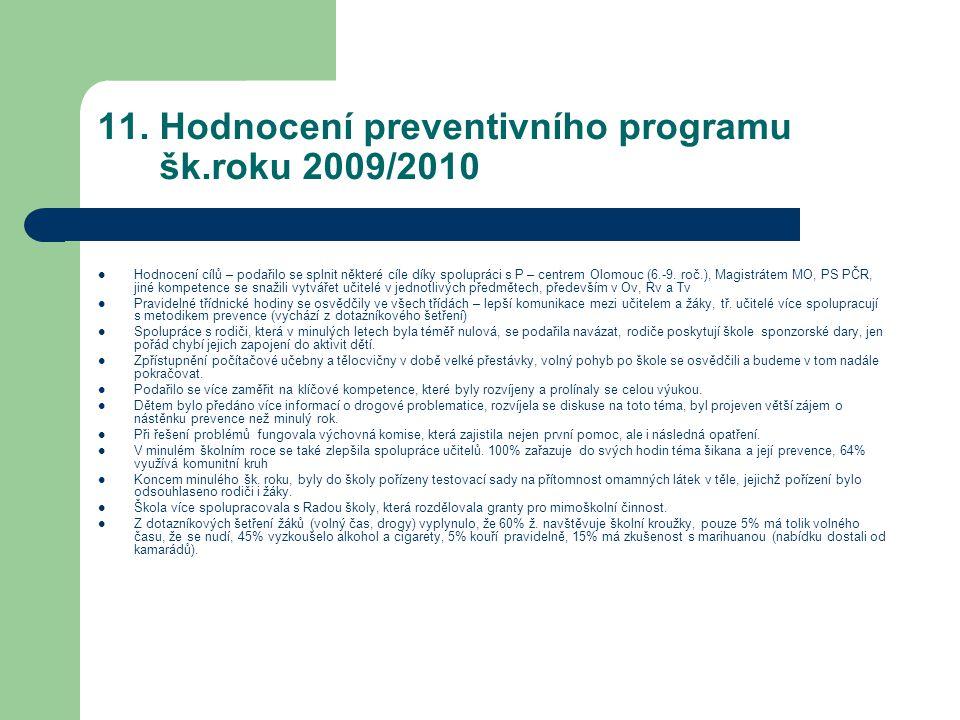 11. Hodnocení preventivního programu šk.roku 2009/2010 Hodnocení cílů – podařilo se splnit některé cíle díky spolupráci s P – centrem Olomouc (6.-9. r