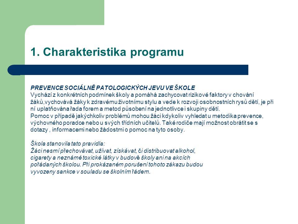 1. Charakteristika programu PREVENCE SOCIÁLNĚ PATOLOGICKÝCH JEVU VE ŠKOLE Vychází z konkrétních podmínek školy a pomáhá zachycovat rizikové faktory v