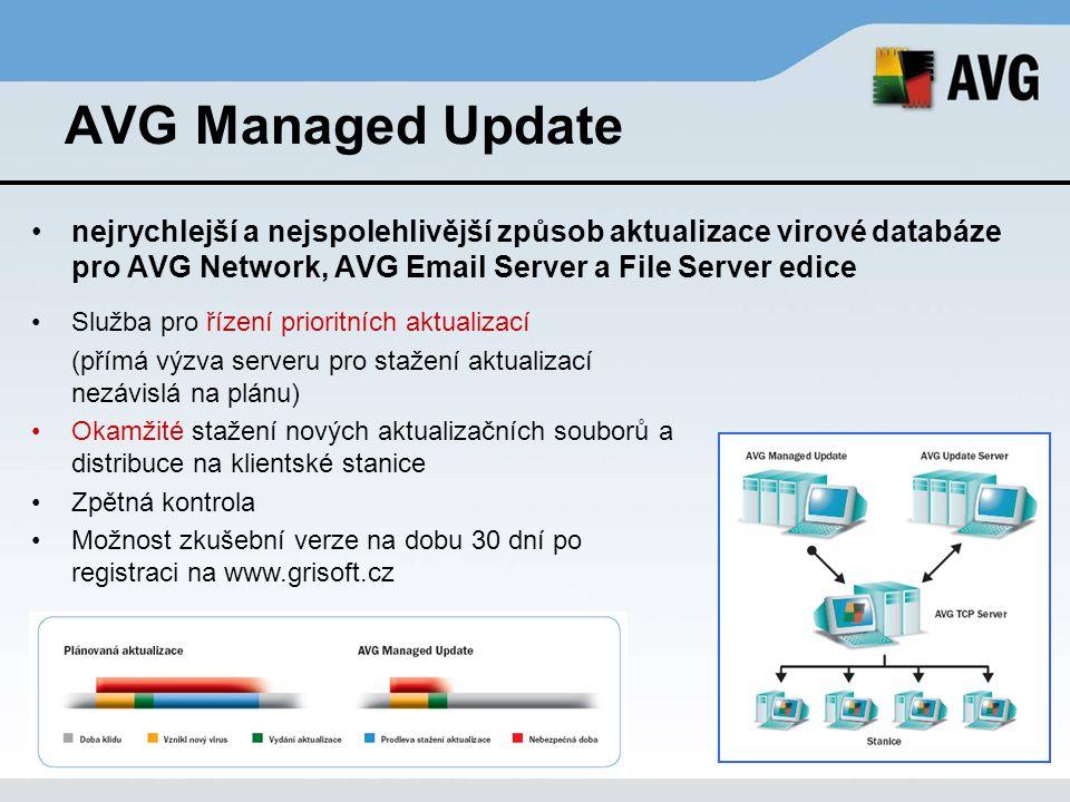 AVG Managed Update nejrychlejší a nejspolehlivější způsob aktualizace virové databáze pro AVG Network, AVG Email Server a File Server edice Služba pro