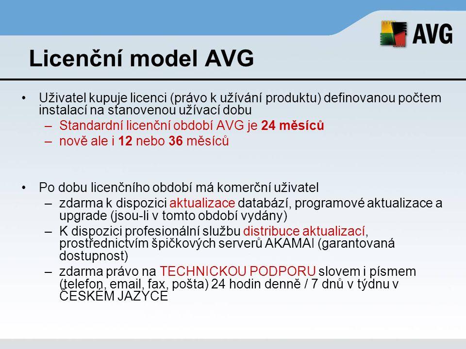 Licenční model AVG Uživatel kupuje licenci (právo k užívání produktu) definovanou počtem instalací na stanovenou užívací dobu –Standardní licenční obd
