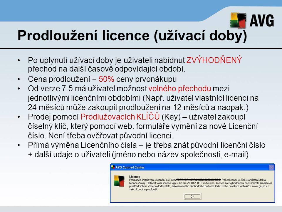Prodloužení licence (užívací doby) Po uplynutí užívací doby je uživateli nabídnut ZVÝHODŇENÝ přechod na další časově odpovídající období. Cena prodlou