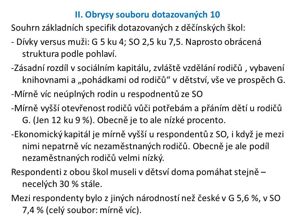 II. Obrysy souboru dotazovaných 10 Souhrn základních specifik dotazovaných z děčínských škol: - Dívky versus muži: G 5 ku 4; SO 2,5 ku 7,5. Naprosto o