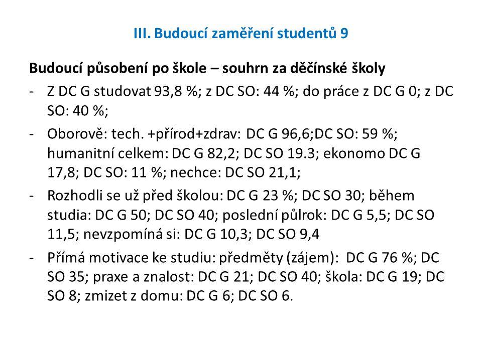 III. Budoucí zaměření studentů 9 Budoucí působení po škole – souhrn za děčínské školy -Z DC G studovat 93,8 %; z DC SO: 44 %; do práce z DC G 0; z DC