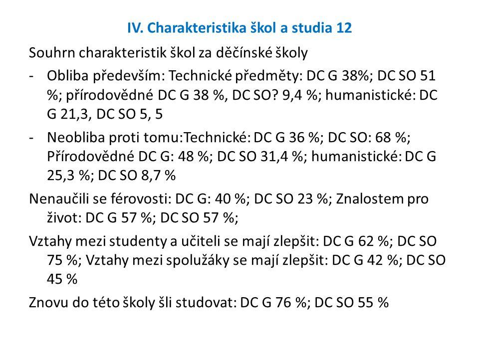 IV. Charakteristika škol a studia 12 Souhrn charakteristik škol za děčínské školy -Obliba především: Technické předměty: DC G 38%; DC SO 51 %; přírodo