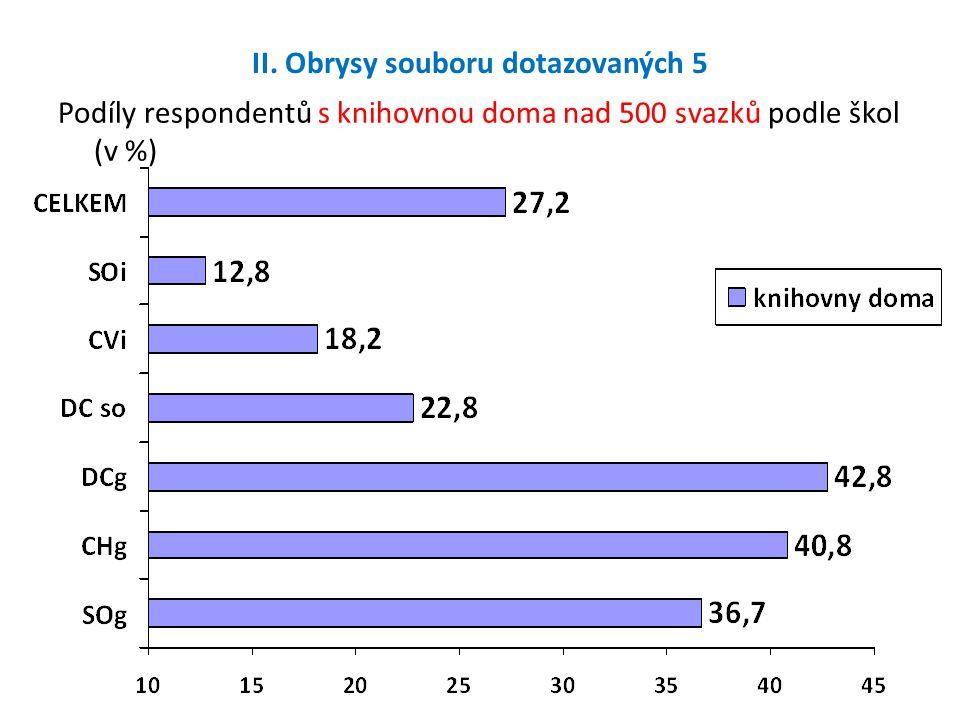 II. Obrysy souboru dotazovaných 5 Podíly respondentů s knihovnou doma nad 500 svazků podle škol (v %)