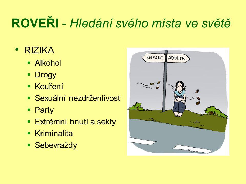 ROVEŘI - Hledání svého místa ve světě RIZIKA  Alkohol  Drogy  Kouření  Sexuální nezdrženlivost  Party  Extrémní hnutí a sekty  Kriminalita  Se