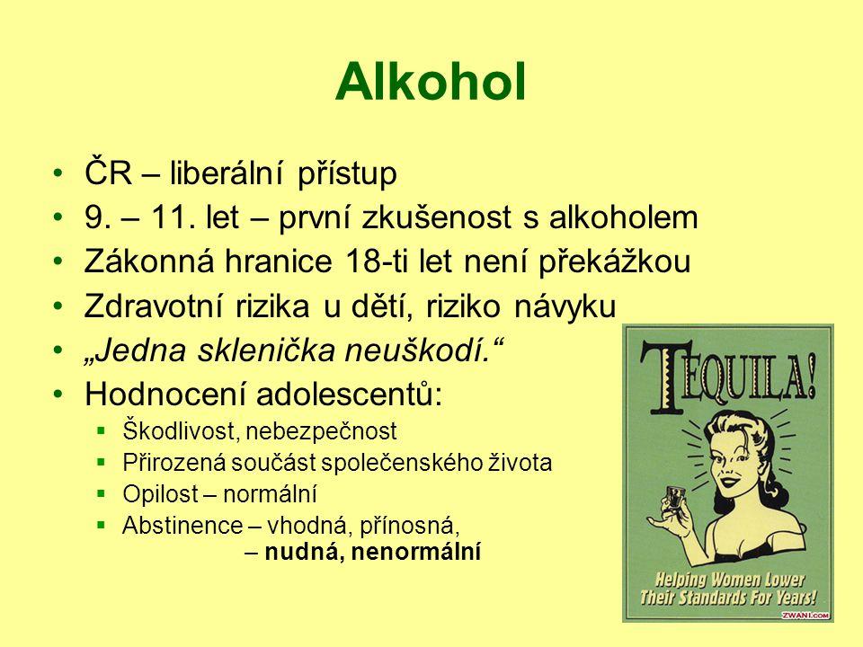 Alkohol ČR – liberální přístup 9. – 11. let – první zkušenost s alkoholem Zákonná hranice 18-ti let není překážkou Zdravotní rizika u dětí, riziko náv