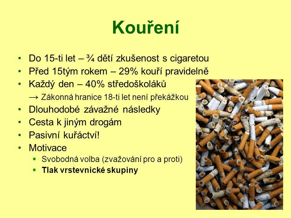 Kouření Do 15-ti let – ¾ dětí zkušenost s cigaretou Před 15tým rokem – 29% kouří pravidelně Každý den – 40% středoškoláků → Zákonná hranice 18-ti let