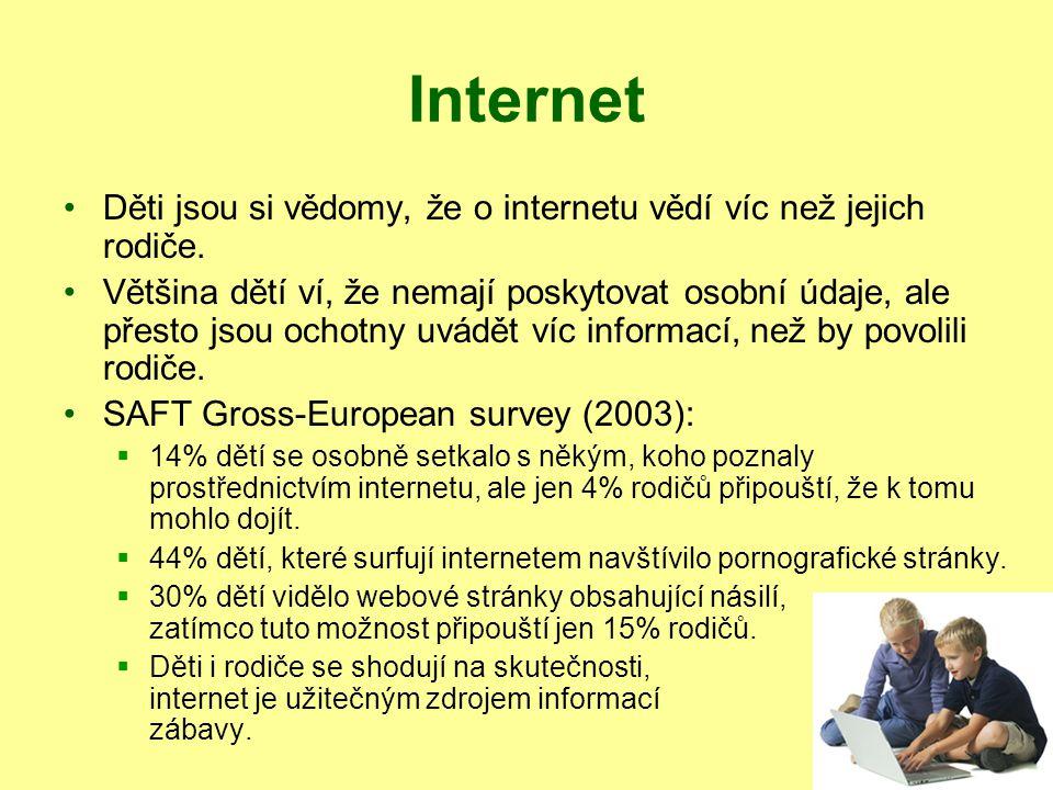 Internet Děti jsou si vědomy, že o internetu vědí víc než jejich rodiče. Většina dětí ví, že nemají poskytovat osobní údaje, ale přesto jsou ochotny u