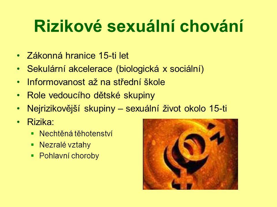 Rizikové sexuální chování Zákonná hranice 15-ti let Sekulární akcelerace (biologická x sociální) Informovanost až na střední škole Role vedoucího děts