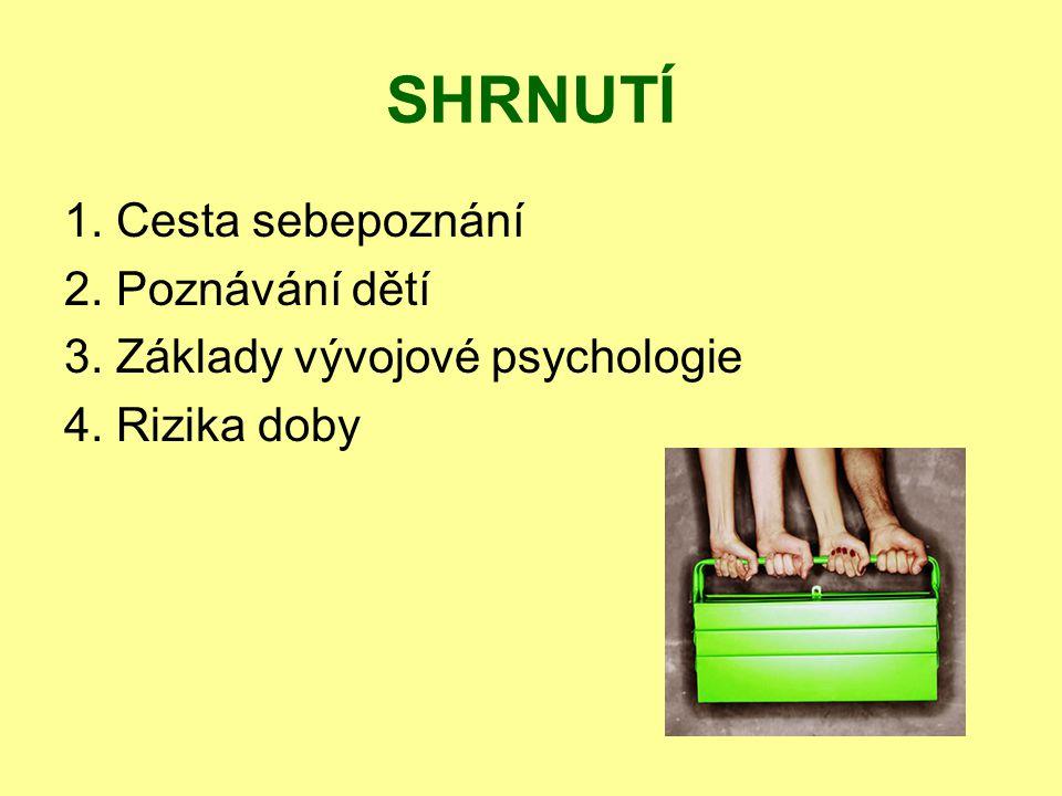 SHRNUTÍ 1. Cesta sebepoznání 2. Poznávání dětí 3. Základy vývojové psychologie 4. Rizika doby