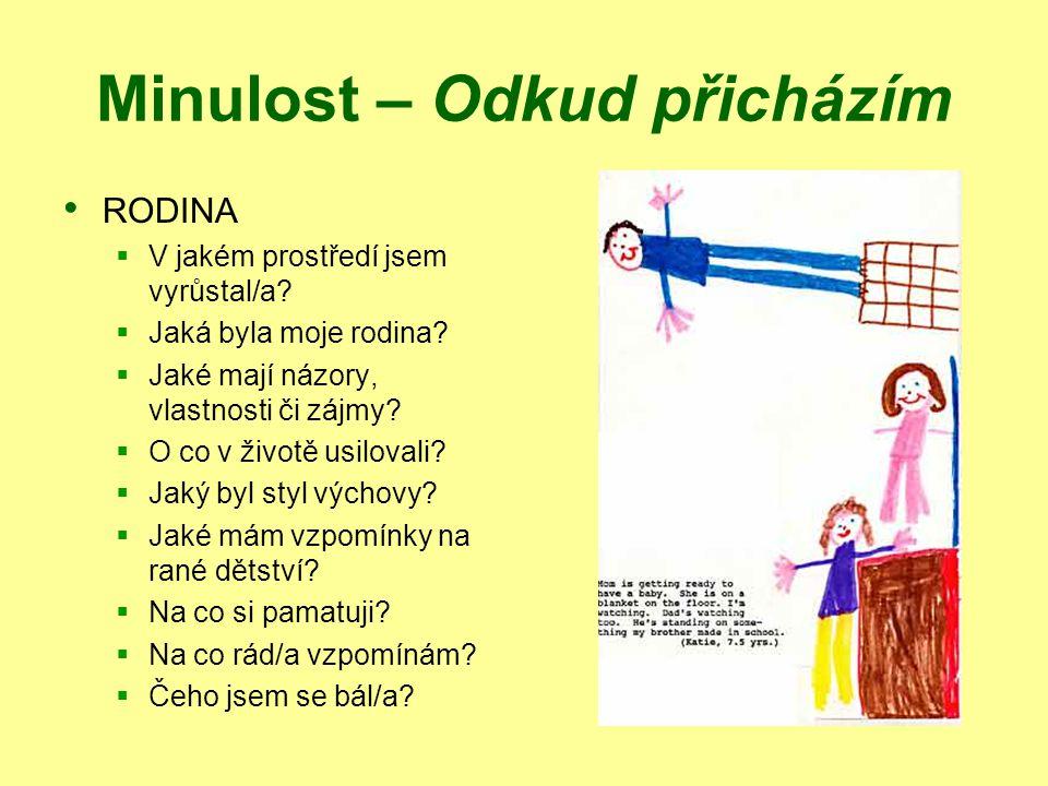 Minulost – Odkud přicházím ŠKOLKA – ŠKOLA  Jak se mi dařilo ve školce a později ve škole.