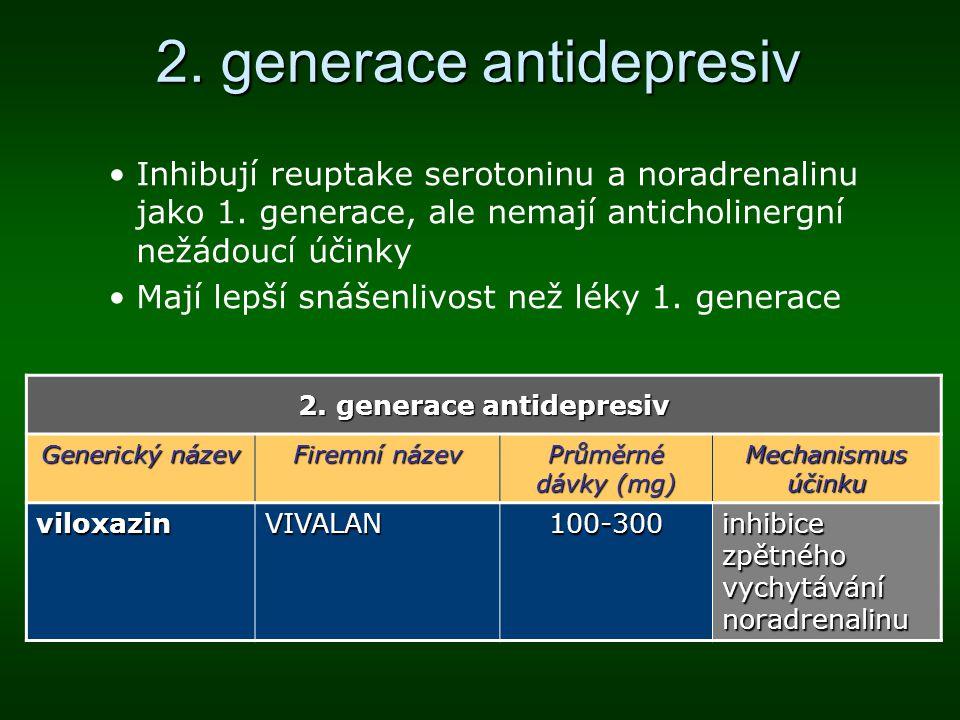 2. generace antidepresiv Generický název Firemní název Průměrné dávky (mg) Mechanismus účinku viloxazinVIVALAN100-300 inhibice zpětného vychytávání no