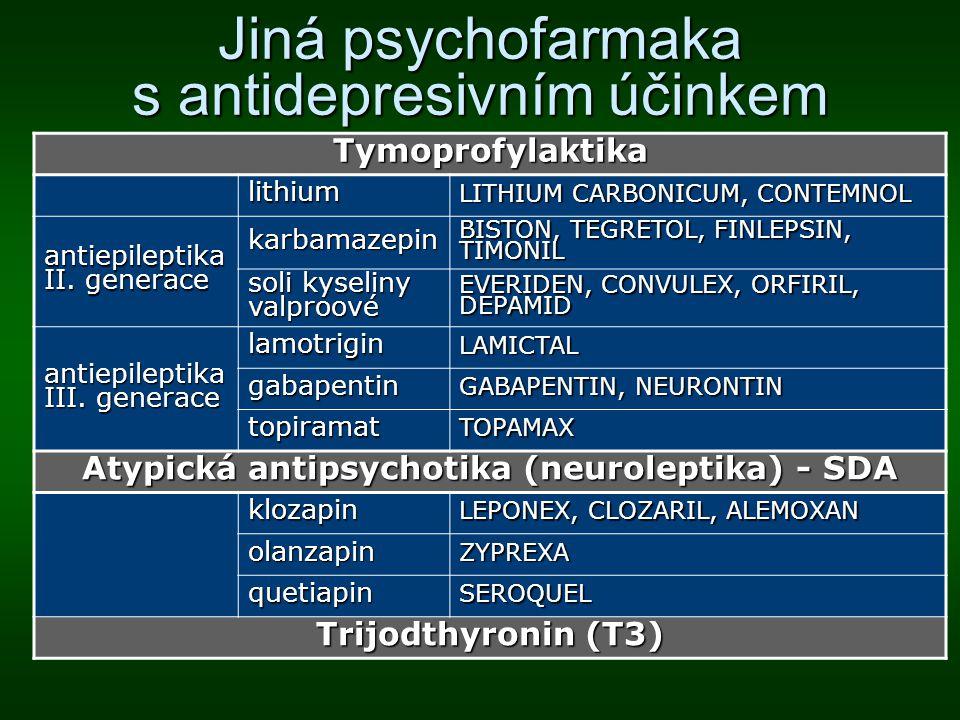 Jiná psychofarmaka s antidepresivním účinkem Tymoprofylaktika lithium LITHIUM CARBONICUM, CONTEMNOL antiepileptika II. generace karbamazepin BISTON, T