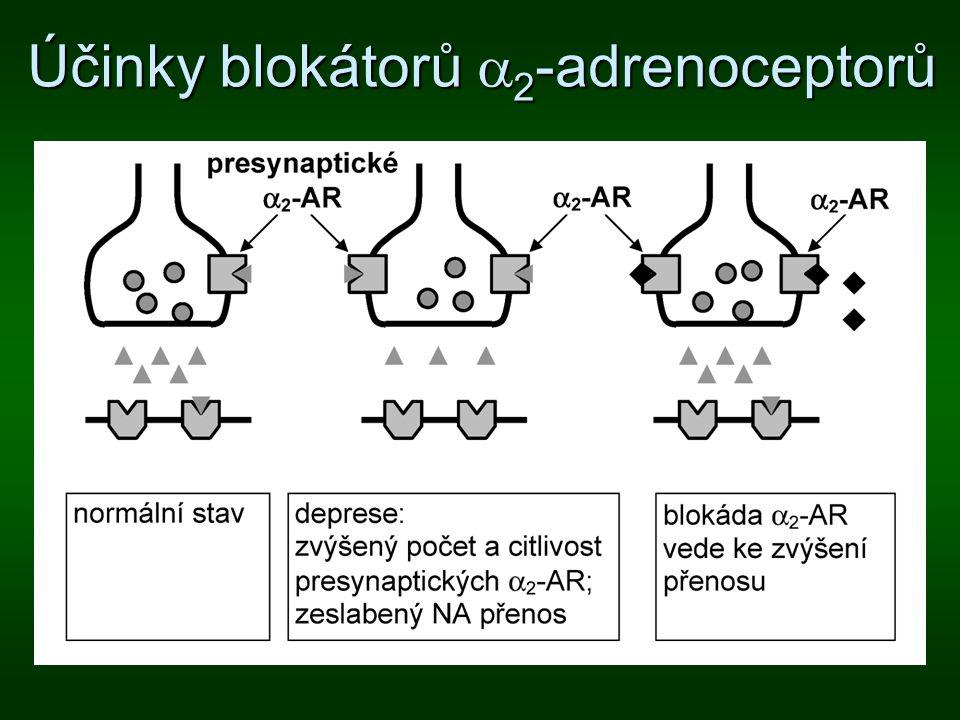 Účinky blokátorů  2 -adrenoceptorů
