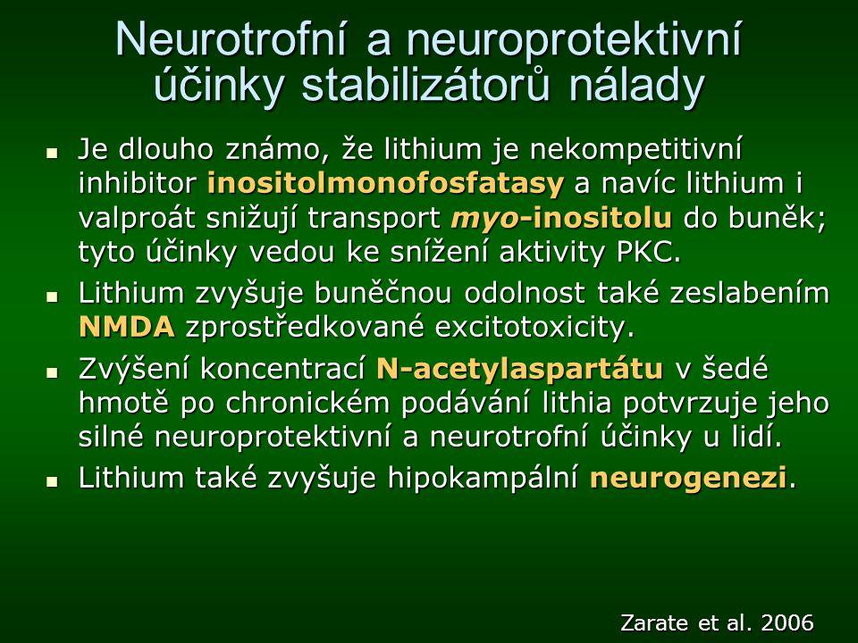 Neurotrofní a neuroprotektivní účinky stabilizátorů nálady Je dlouho známo, že lithium je nekompetitivní inhibitor inositolmonofosfatasy a navíc lithi