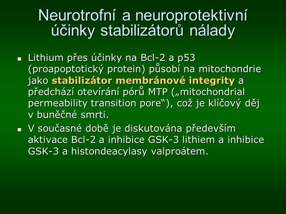 Neurotrofní a neuroprotektivní účinky stabilizátorů nálady Lithium přes účinky na Bcl-2 a p53 (proapoptotický protein) působí na mitochondrie jako sta