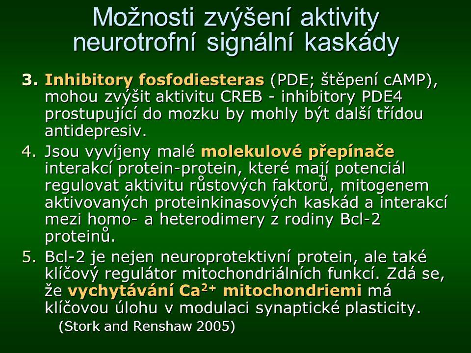 Možnosti zvýšení aktivity neurotrofní signální kaskády 3.Inhibitory fosfodiesteras (PDE; štěpení cAMP), mohou zvýšit aktivitu CREB - inhibitory PDE4 p