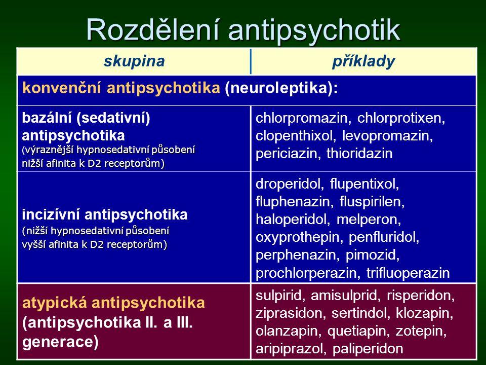 Rozdělení antipsychotik skupinapříklady konvenční antipsychotika (neuroleptika): bazální (sedativní) antipsychotika výraznější hypnosedativní působení