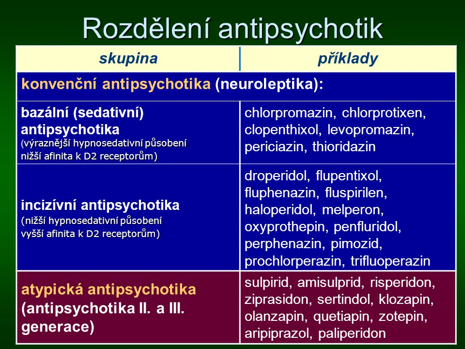 Jiná psychofarmaka s antidepresivním účinkem Tymoprofylaktika lithium LITHIUM CARBONICUM, CONTEMNOL antiepileptika II.