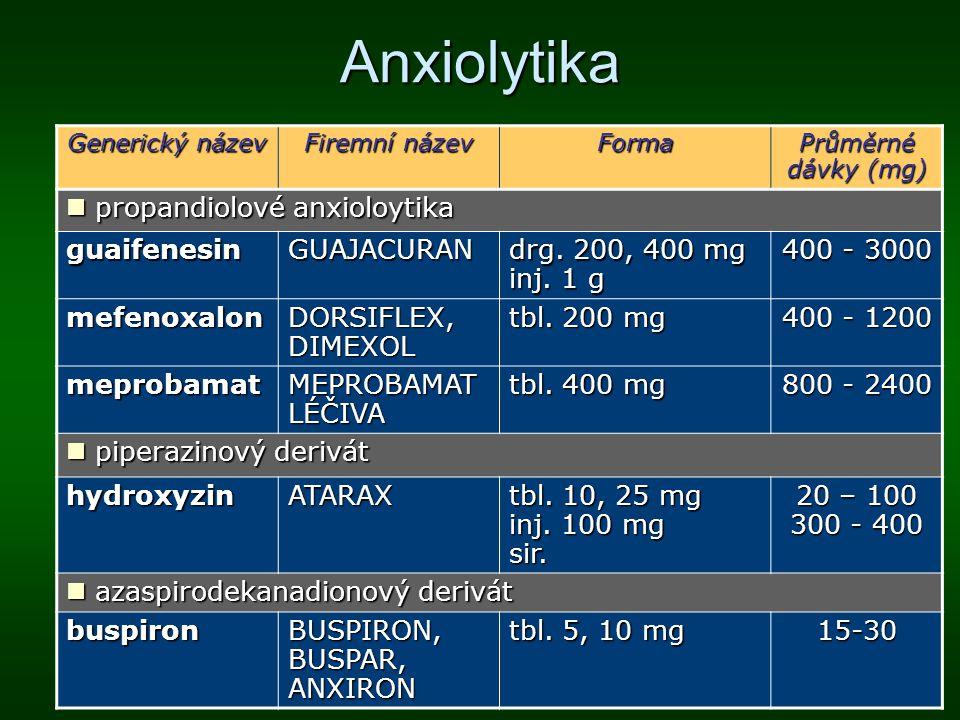 Anxiolytika Generický název Firemní název Forma Průměrné dávky (mg) propandiolové anxioloytika propandiolové anxioloytika guaifenesinGUAJACURAN drg. 2