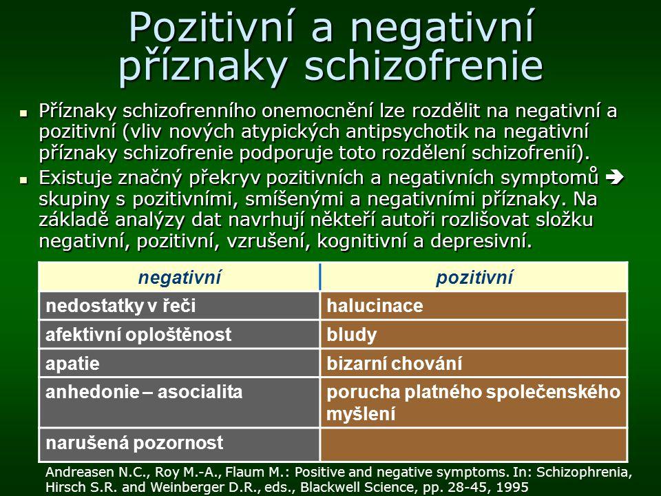 Pozitivní a negativní příznaky schizofrenie Příznaky schizofrenního onemocnění lze rozdělit na negativní a pozitivní (vliv nových atypických antipsych