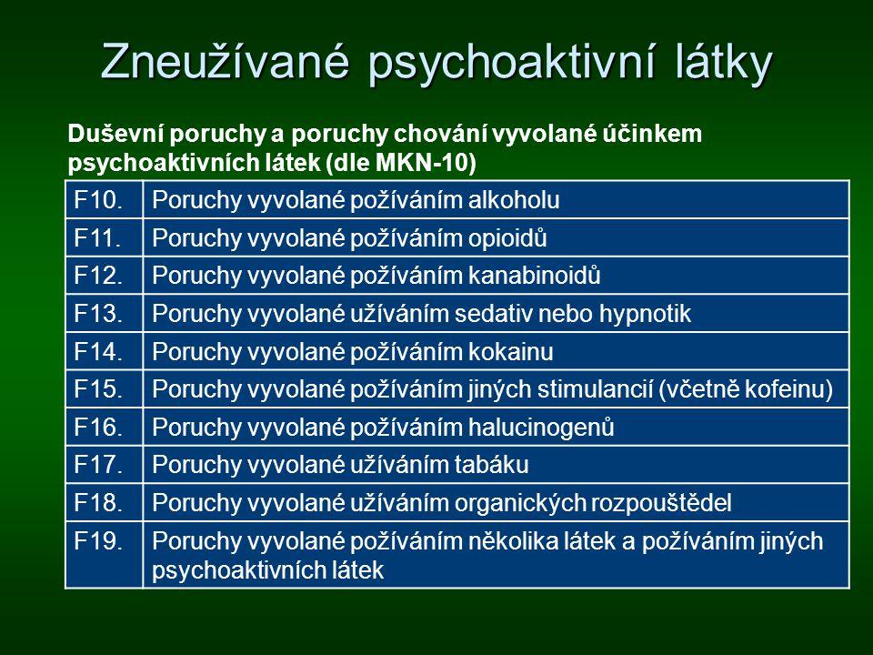 Zneužívané psychoaktivní látky Duševní poruchy a poruchy chování vyvolané účinkem psychoaktivních látek (dle MKN-10) F10.Poruchy vyvolané požíváním al
