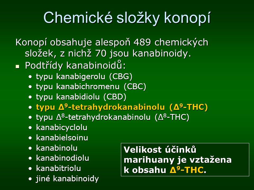 Chemické složky konopí Konopí obsahuje alespoň 489 chemických složek, z nichž 70 jsou kanabinoidy. Podtřídy kanabinoidů: Podtřídy kanabinoidů: typu ka