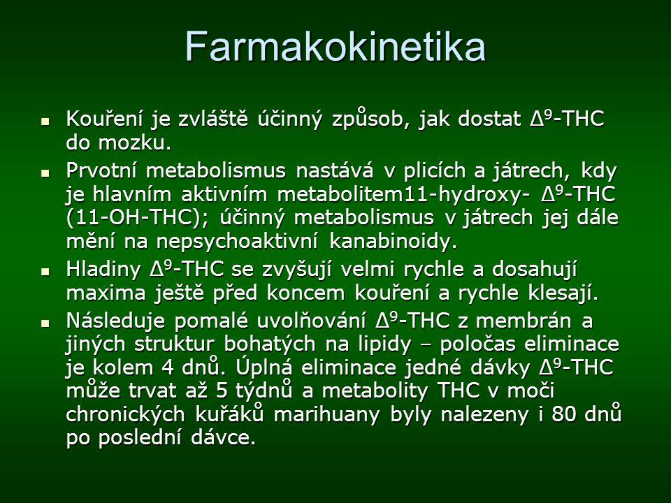 Farmakokinetika Kouření je zvláště účinný způsob, jak dostat Δ 9 -THC do mozku. Kouření je zvláště účinný způsob, jak dostat Δ 9 -THC do mozku. Prvotn