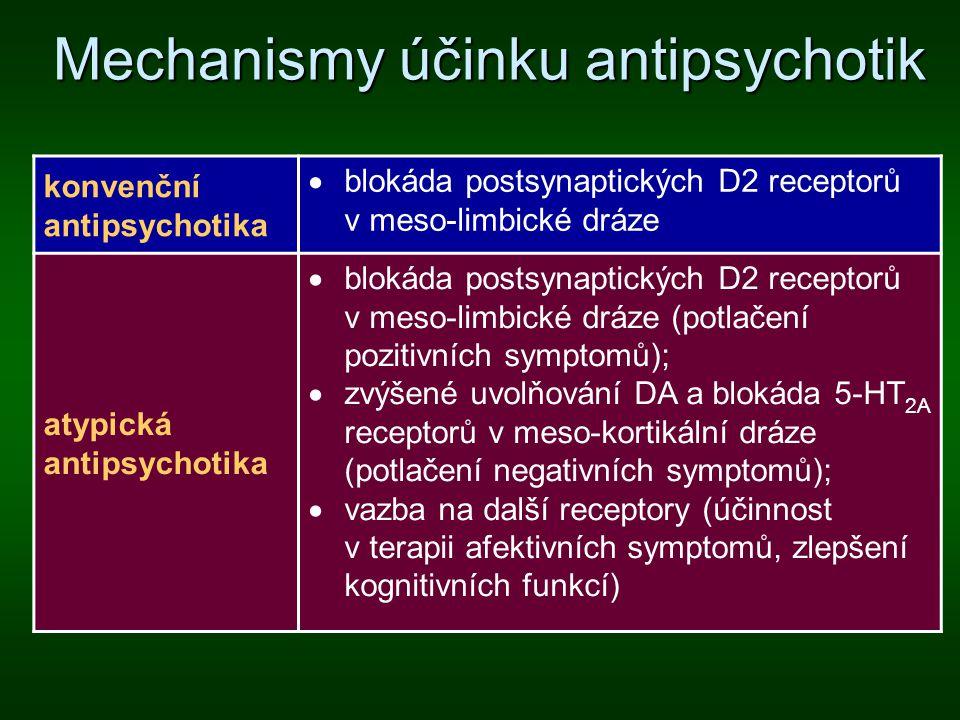 Dopaminergní dráhy Existuje 8 dopaminergních cest – hlavní jsou: 1.mesolimbická 2.mesokortikální 3.nigrostriatální 4.tuberoinfundibulární