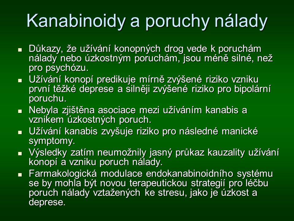 Kanabinoidy a poruchy nálady Důkazy, že užívání konopných drog vede k poruchám nálady nebo úzkostným poruchám, jsou méně silné, než pro psychózu. Důka