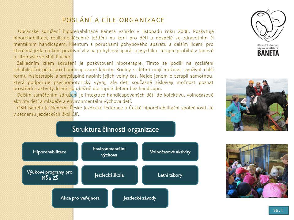POSLÁNÍ A CÍLE ORGANIZACE Občanské sdružení hiporehabilitace Baneta vzniklo v listopadu roku 2006.