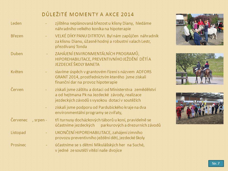 NAŠI ČINNOST V ROCE 2014 PODPOŘILI Všem partnerům patří velké poděkování za podporu.