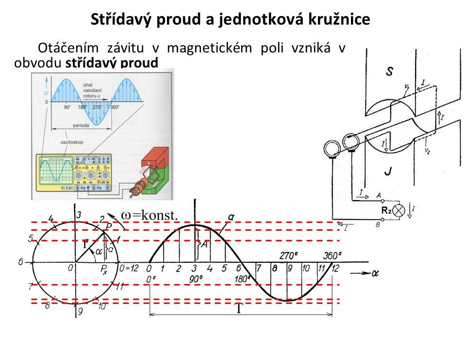 Střídavý proud a jednotková kružnice Otáčením závitu v magnetickém poli vzniká v obvodu střídavý proud