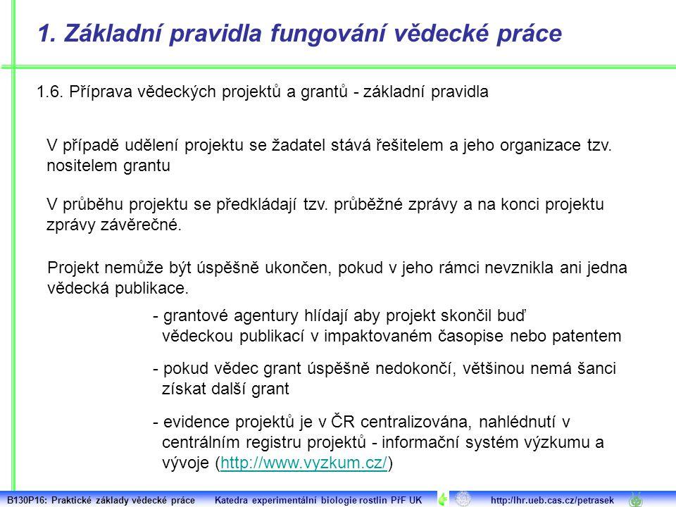 1.6. Příprava vědeckých projektů a grantů - základní pravidla 1.