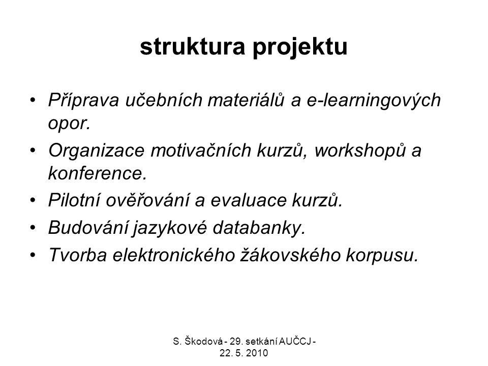 struktura projektu Příprava učebních materiálů a e-learningových opor. Organizace motivačních kurzů, workshopů a konference. Pilotní ověřování a evalu