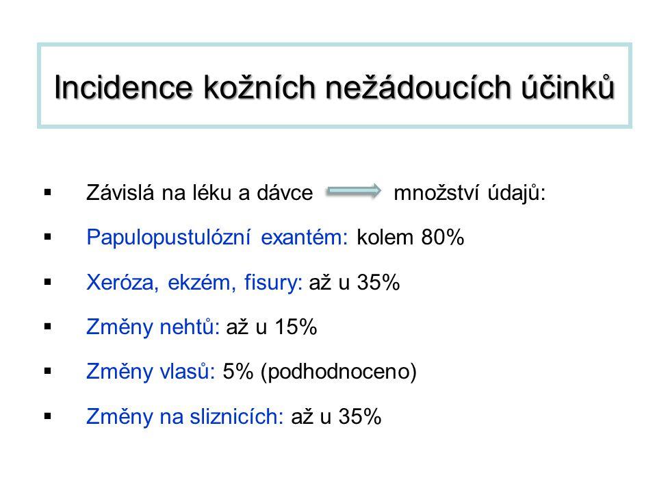 Incidence exantému JDDG 2011; 9:195–202.; Zdroj - EMEA