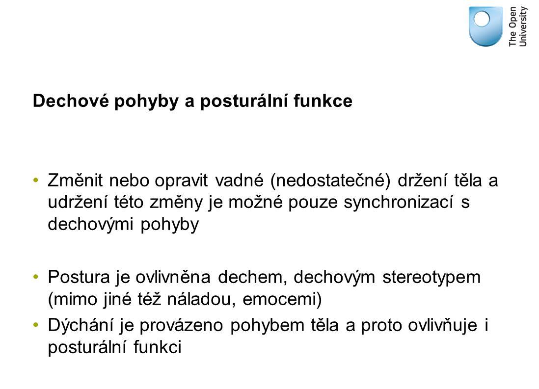 Dechové pohyby a posturální funkce Změnit nebo opravit vadné (nedostatečné) držení těla a udržení této změny je možné pouze synchronizací s dechovými