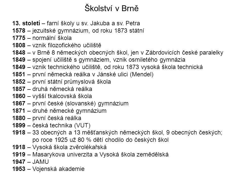 Školství v Brně 13.století – farní školy u sv. Jakuba a sv.