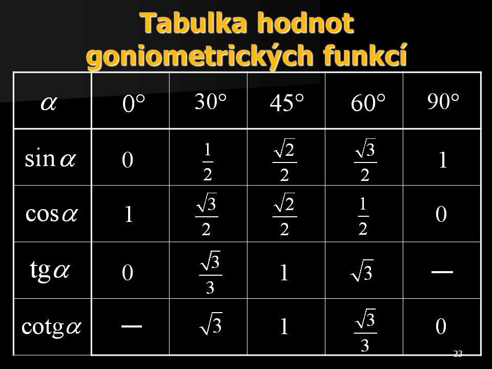 23 Tabulka hodnot goniometrických funkcí