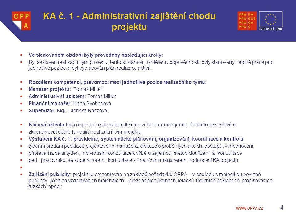 WWW.OPPA.CZ KA č. 1 - Administrativní zajištění chodu projektu  Ve sledovaném období byly provedeny následující kroky:  Byl sestaven realizační tým
