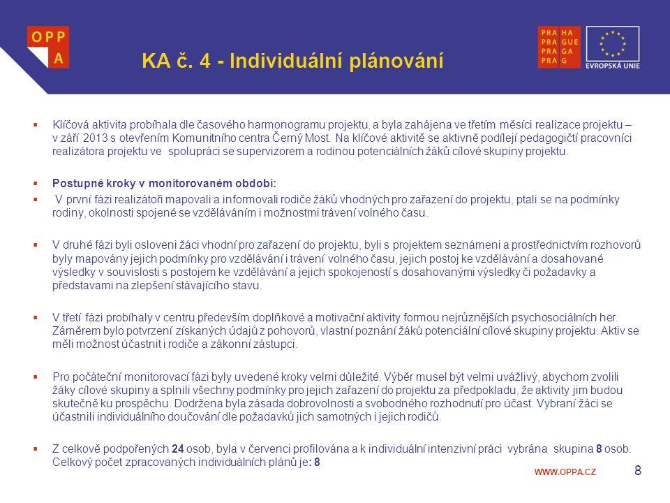 WWW.OPPA.CZ KA č. 4 - Individuální plánování  Klíčová aktivita probíhala dle časového harmonogramu projektu, a byla zahájena ve třetím měsíci realiza