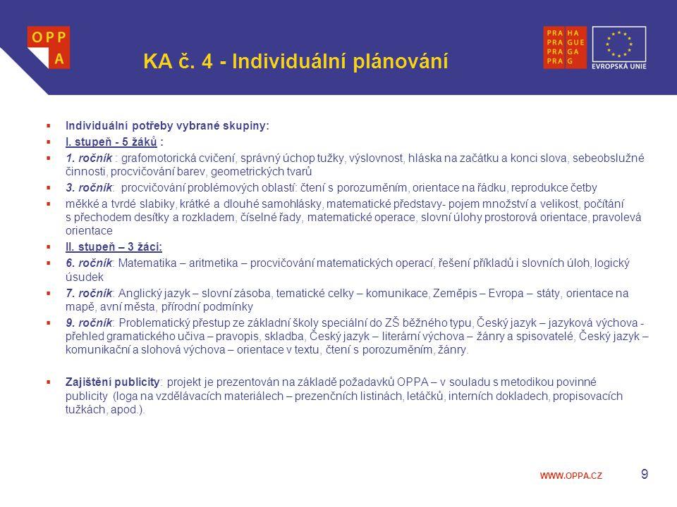 WWW.OPPA.CZ KA č. 4 - Individuální plánování  Individuální potřeby vybrané skupiny:  I. stupeň - 5 žáků :  1. ročník : grafomotorická cvičení, sprá