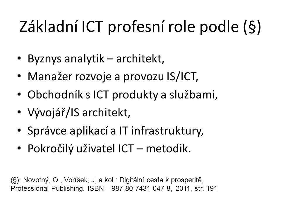 Základní ICT profesní role podle (§) Byznys analytik – architekt, Manažer rozvoje a provozu IS/ICT, Obchodník s ICT produkty a službami, Vývojář/IS ar