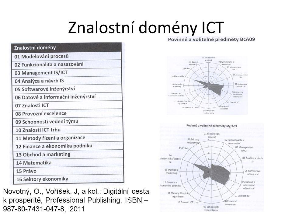 Znalostní domény ICT Novotný, O., Voříšek, J, a kol.: Digitální cesta k prosperitě, Professional Publishing, ISBN – 987-80-7431-047-8, 2011