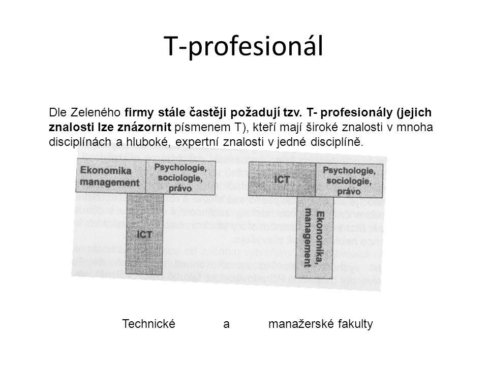 T-profesionál Dle Zeleného firmy stále častěji požadují tzv. T- profesionály (jejich znalosti lze znázornit písmenem T), kteří mají široké znalosti v