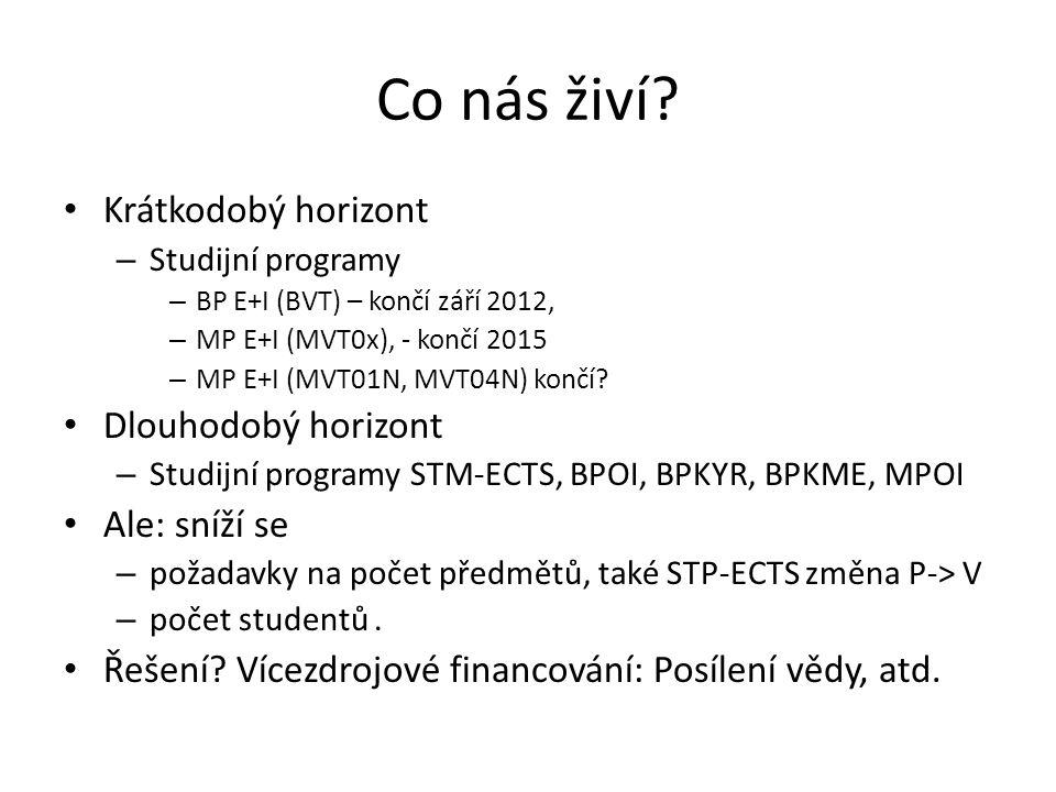 Co nás živí? Krátkodobý horizont – Studijní programy – BP E+I (BVT) – končí září 2012, – MP E+I (MVT0x), - končí 2015 – MP E+I (MVT01N, MVT04N) končí?
