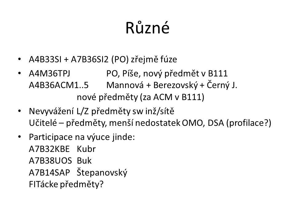 Různé A4B33SI + A7B36SI2 (PO) zřejmě fúze A4M36TPJPO, Píše, nový předmět v B111 A4B36ACM1..5Mannová + Berezovský + Černý J. nové předměty (za ACM v B1